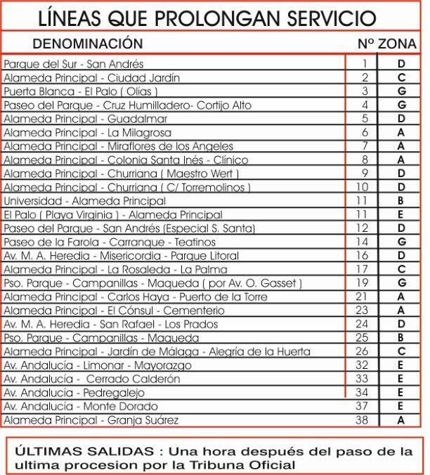 Plano CABECERAS POR ZONAS(2)